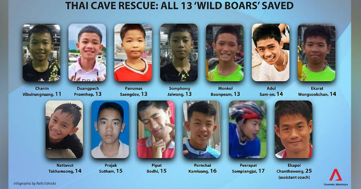 Jubilation in Thailand, and an Aussie at Centre of 'Wild Boars' Cave Rescue