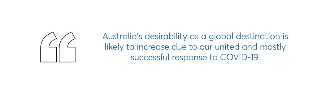 text graphic which reads australia's desirability as a global destination is likely to increase due to our united and mostly successful response to COVID-19.